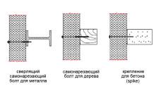 Крепление панелей к разным конструкциям.