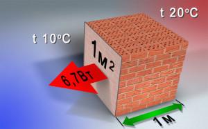 Коэффициент теплопроводности материалов.